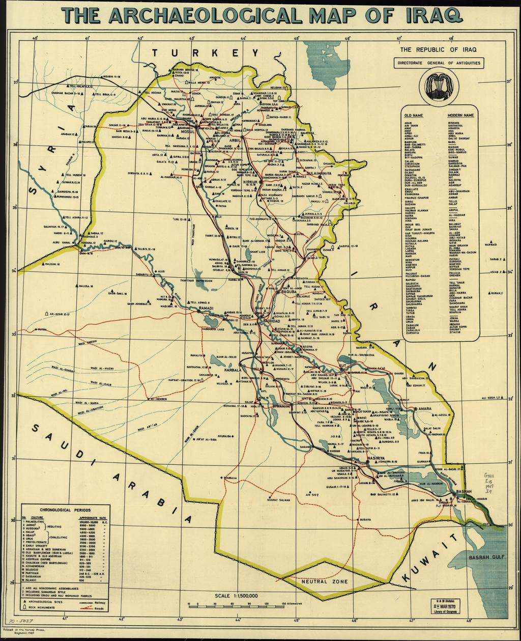 خريطة العراق الآثرية