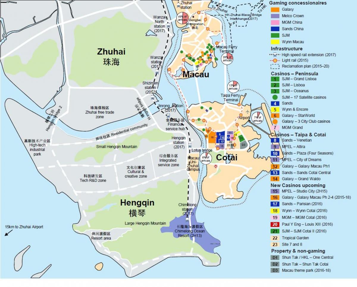 خريطة ماكاو السياحية