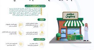 تصنيف المطاعم في السعودية